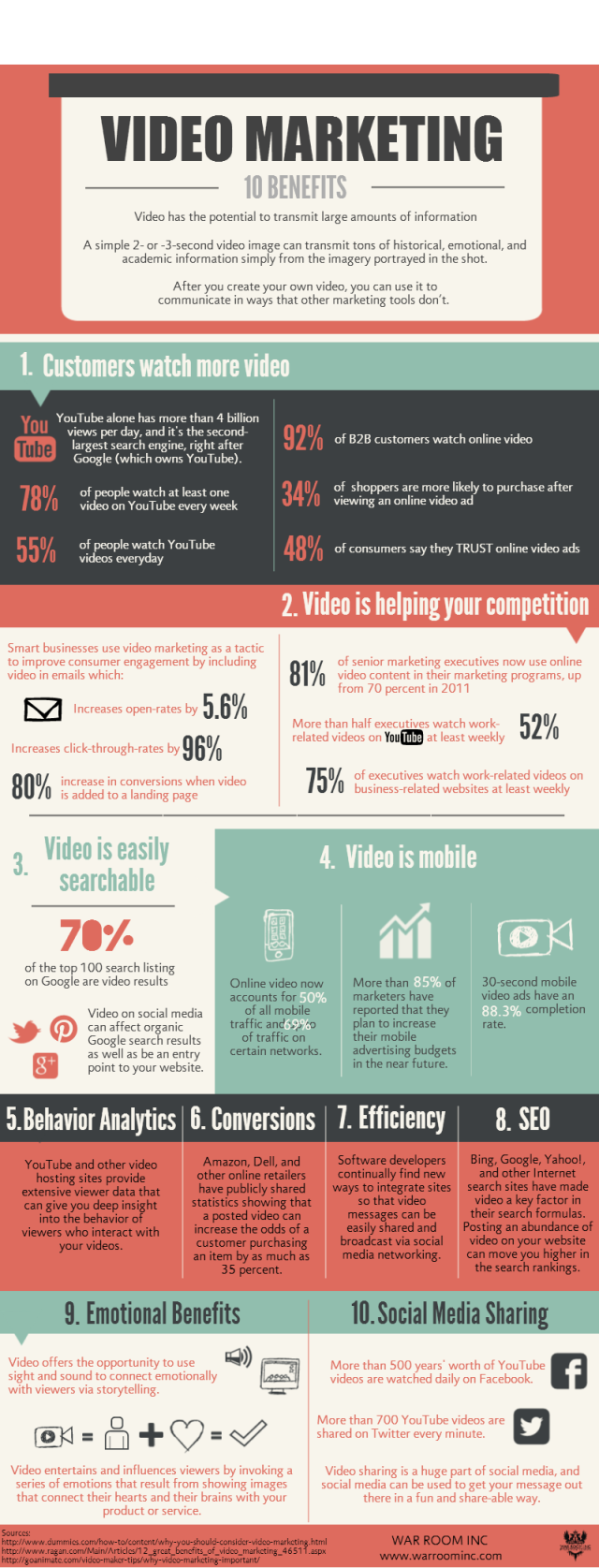 benefits-video-marketing-640x1675